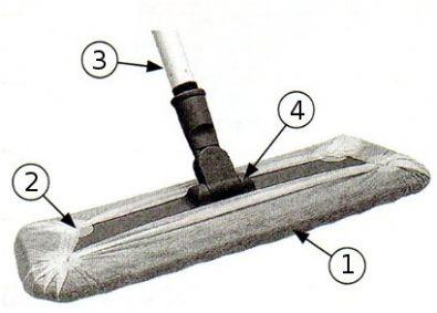 Le matériel de balayage humide