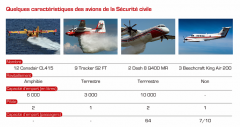 Flotte_securite_civile.png