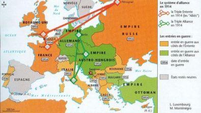 raisons de la premiere guerre mondiale
