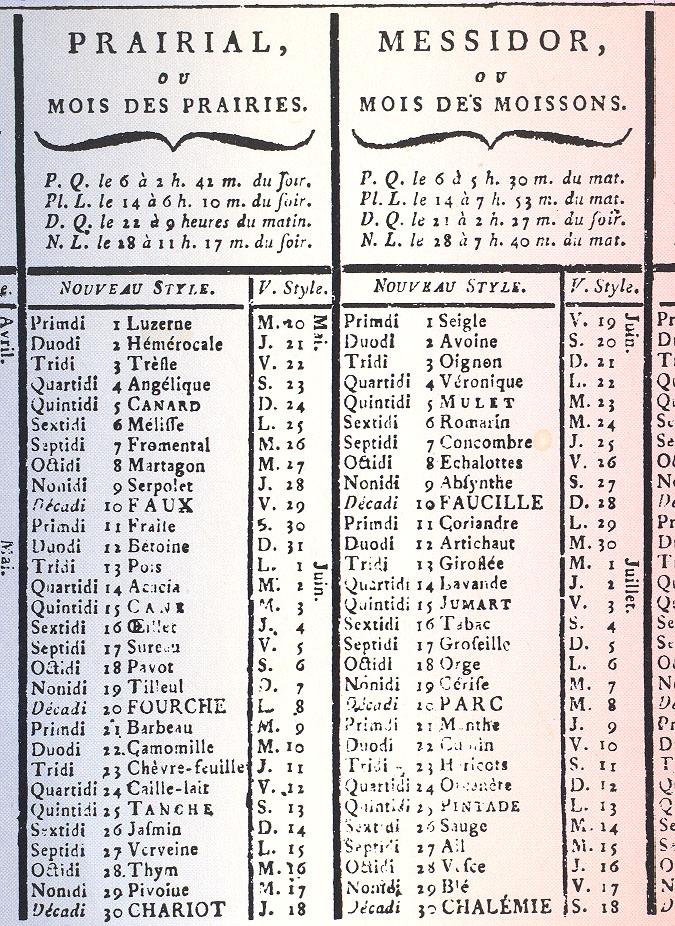 Le Calendrier Revolutionnaire.Calendrier Republicain Blog Hist Geo Rabelais
