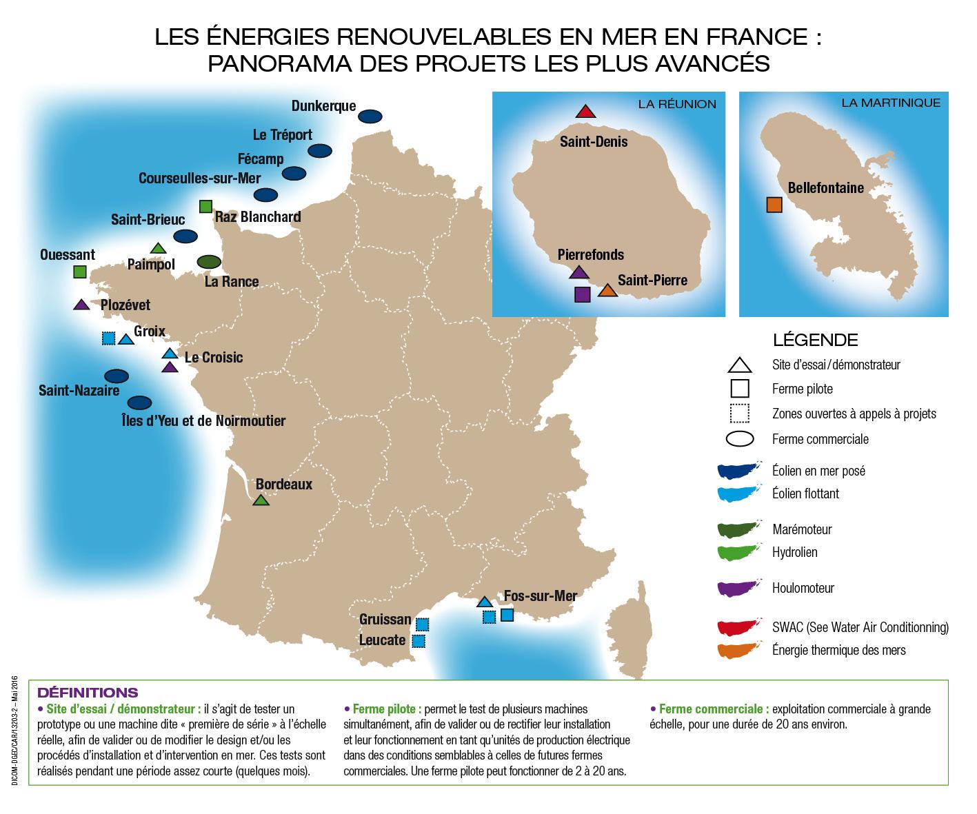 Super Les énergies renouvelables - meef Cergy Pontoise2017-18 NY56
