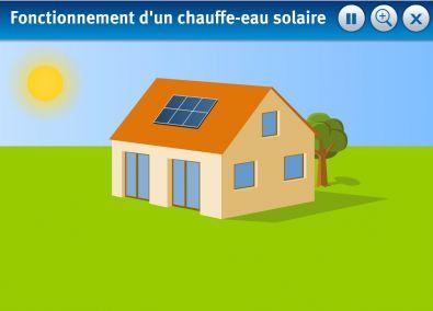 Chauffage et eau chaude solaire techno blog for Fonctionnement chauffe eau solaire individuel