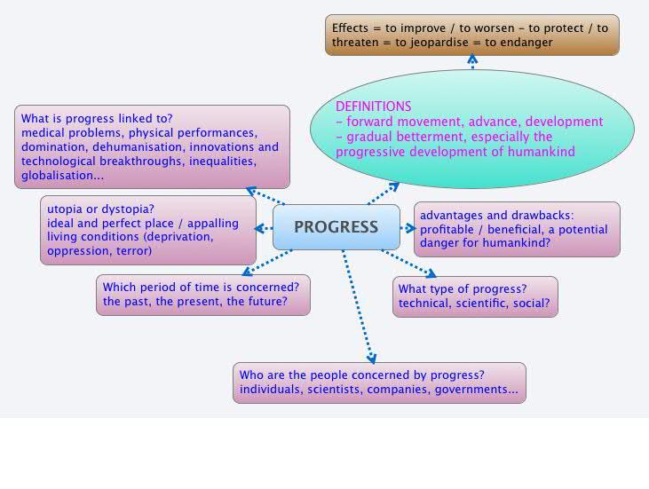 notion anglais idea of progress