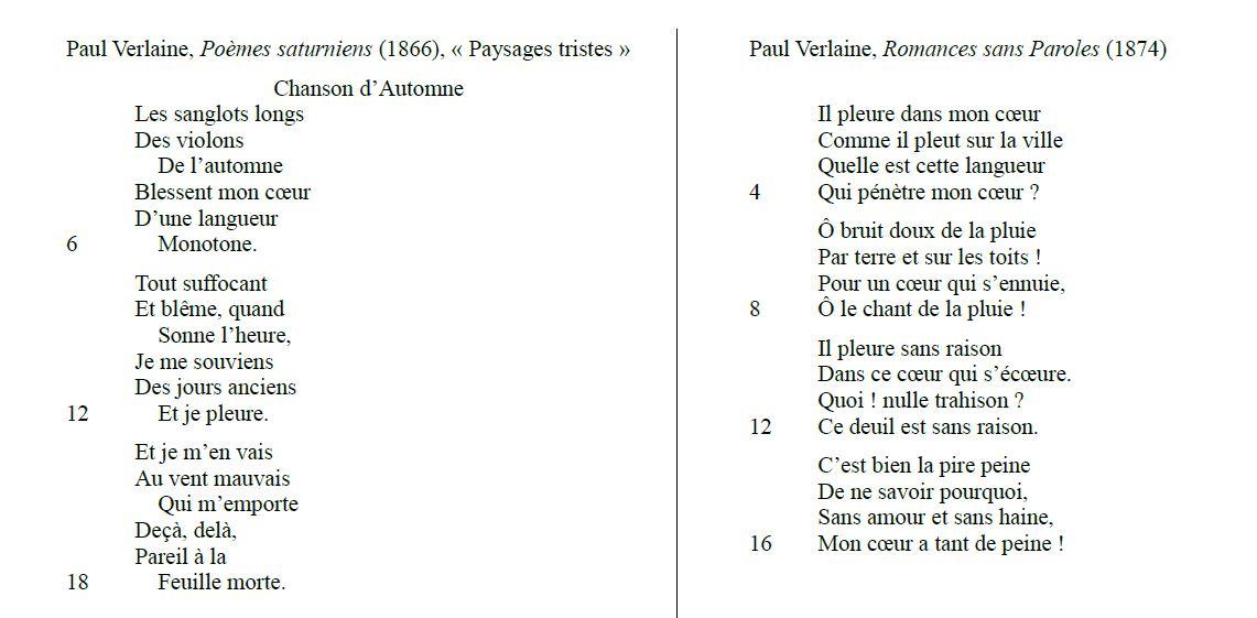 Le Lyrisme Exercice 2 Avec Corrigés En Toutes Lettres